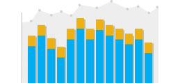 Retail Datasheet