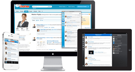 Chatter Features - Corporate Social Network