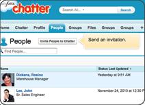 User Invite