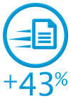 43% Faster access to information