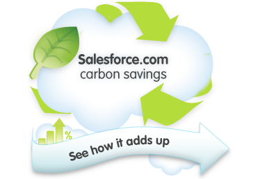 Sustainability at salesforce.com