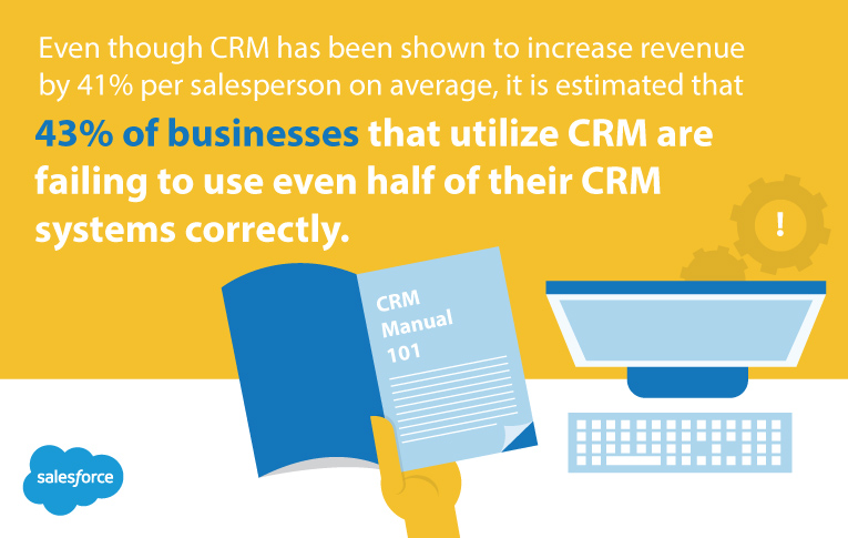 Here's why you need a CRM strategy