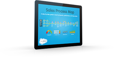 sales process map e-book