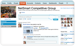 Chatter sales team group collaboration tools
