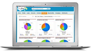 Faites l'acquisition de connaissances commerciales essentielles grâce à des données hors pair