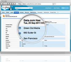 Data.com Clean compare