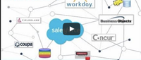 Drive business strategy with cloud analytics