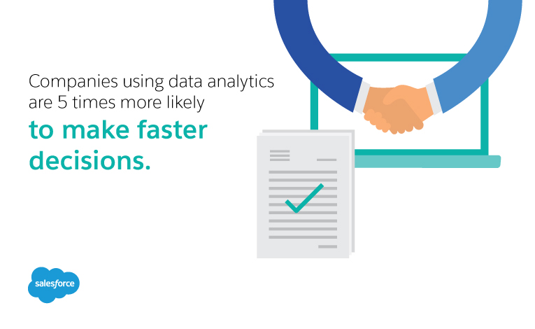 Companies using data analytics are 5x more likely to make faster decisions