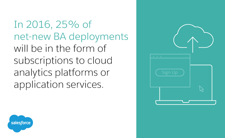 By 2016, 25% of net-new BA deployments will be in the form of subscriptions to cloud analytics platforms or application services.