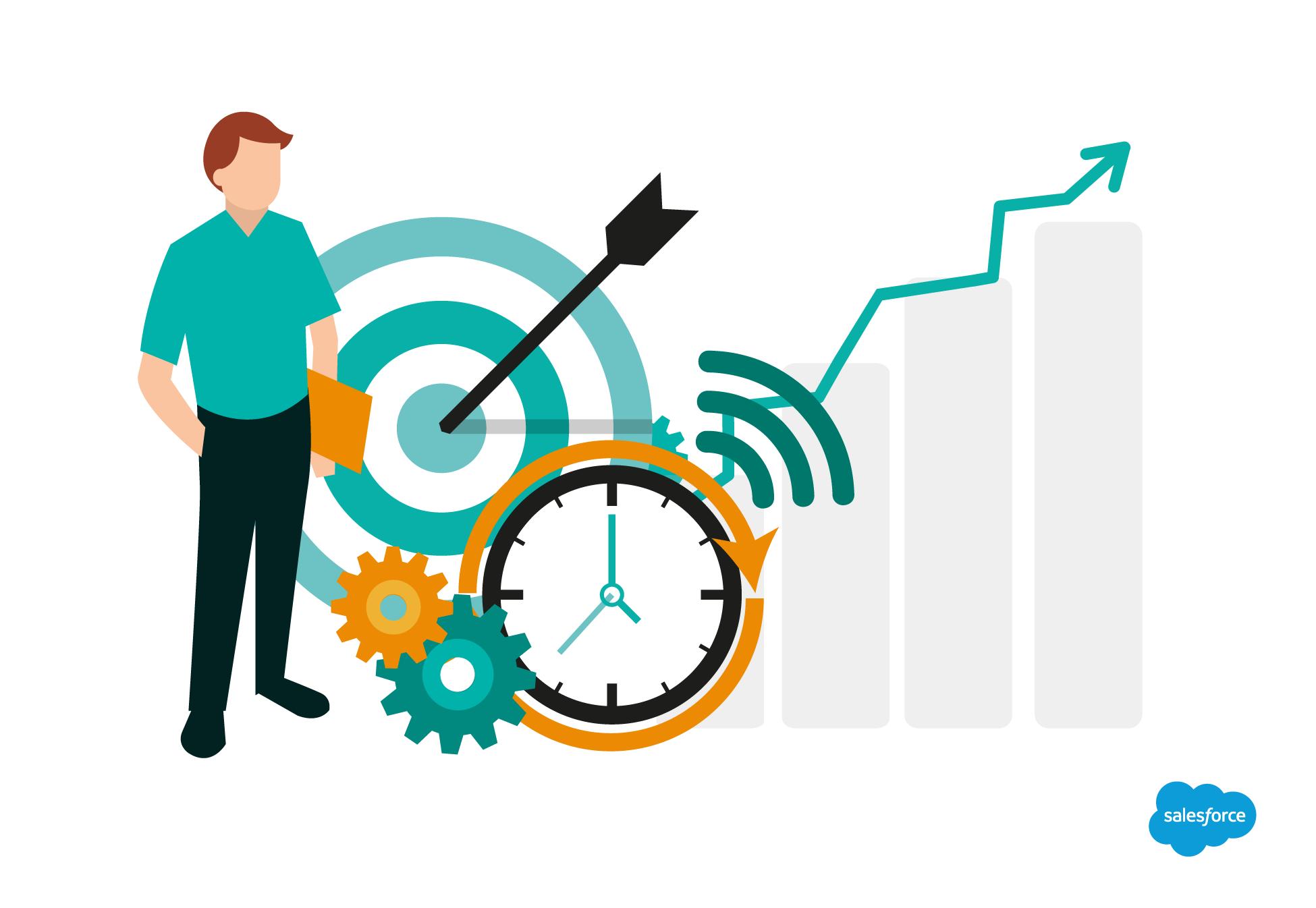 establish data quality metrics you can measure to track ROI