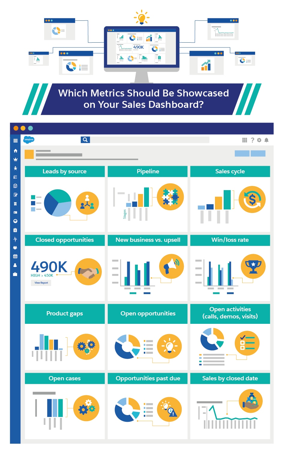 Which Metrics Should Be Showcased on Your Sales Dashboard