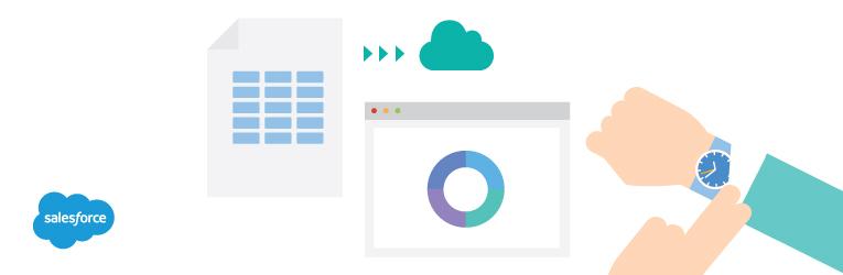 The Benefits of Interactive Data Visualization - Salesforce com