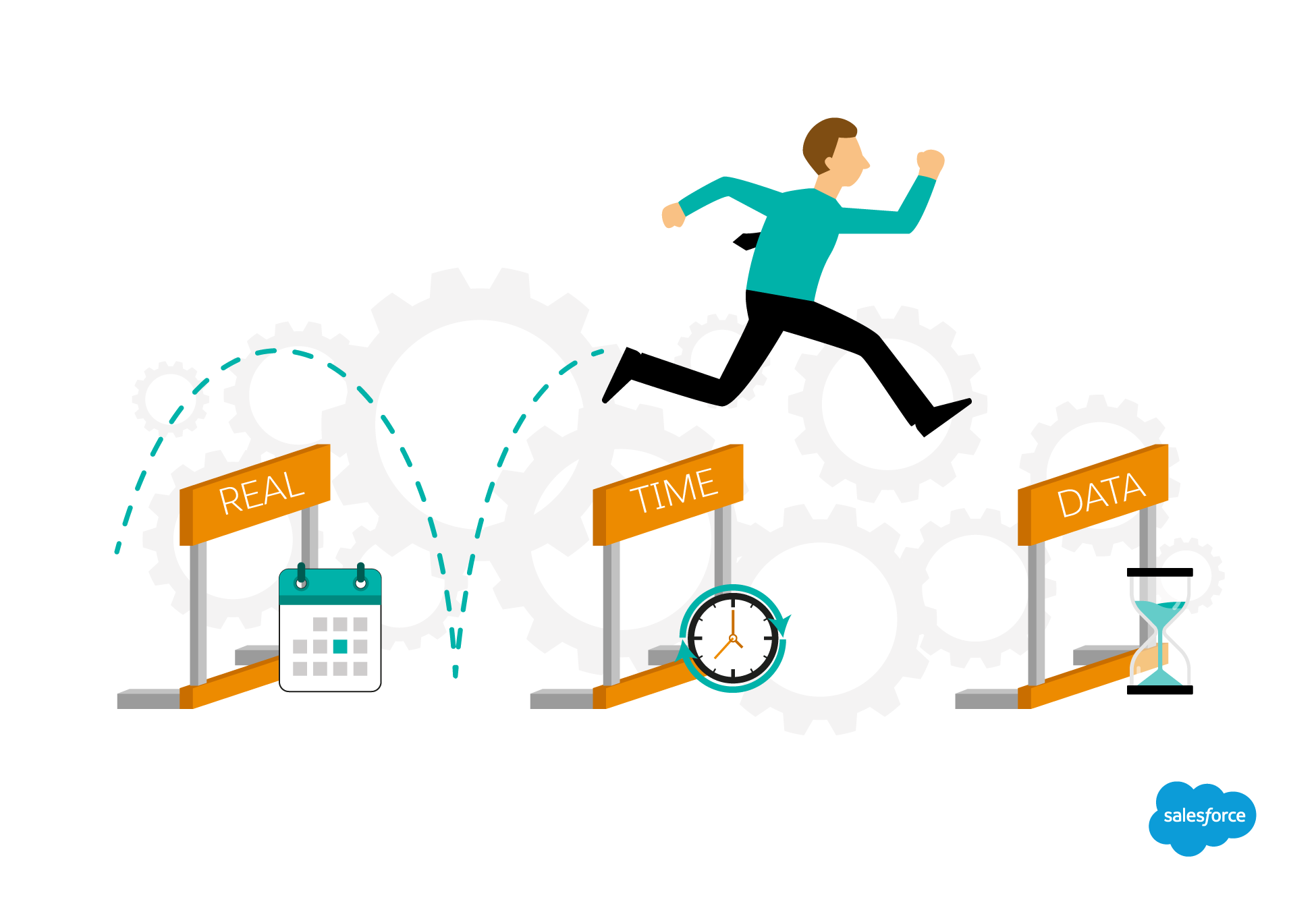 learn how to overcome real time data challenges