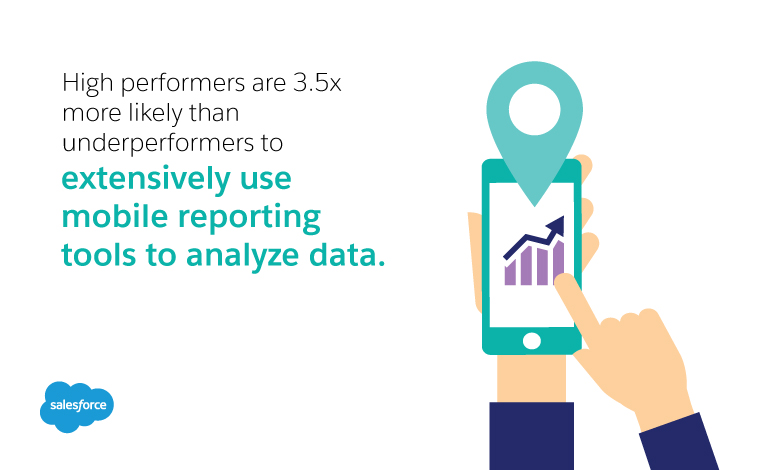High performers are 3.5x more likely than underperformers to extensively use mobile reporting tools to analyze data wherever they are.