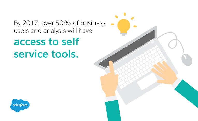 by 2017 over 50% of business users and analysts will have access to Self service tools