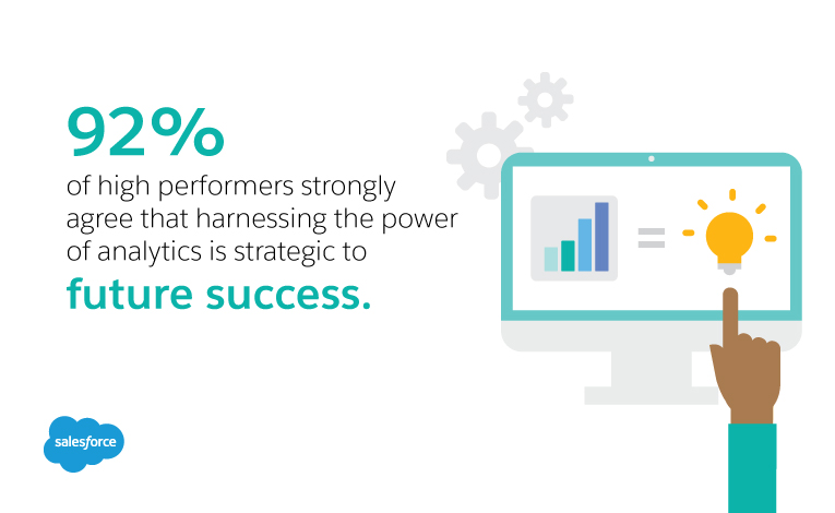Ninety-two percent of high performers strongly agree that harnessing the power of analytics is strategic to future success.