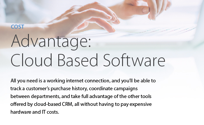 Cloud software helps improve business performance