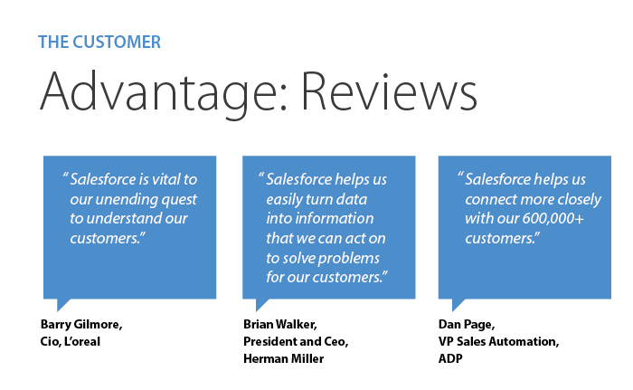 Customer Reviews that Salesforce improves business performance