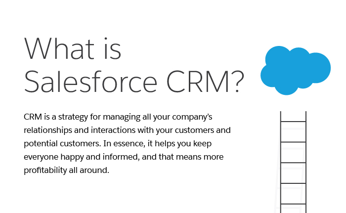 Salesforce CRM is the Complete CRM solution package