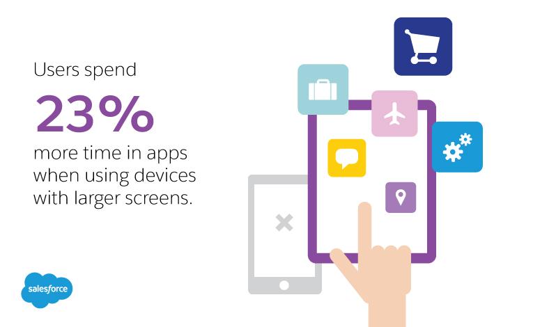 salesforce crm mobile app