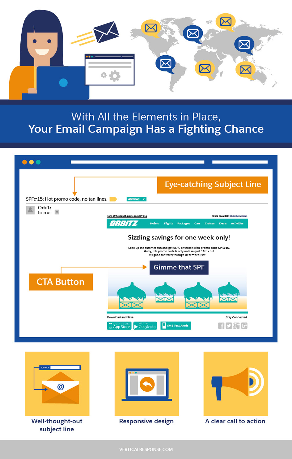 With all the Elements in Place Your Email Campaign Has a Fighting Chance