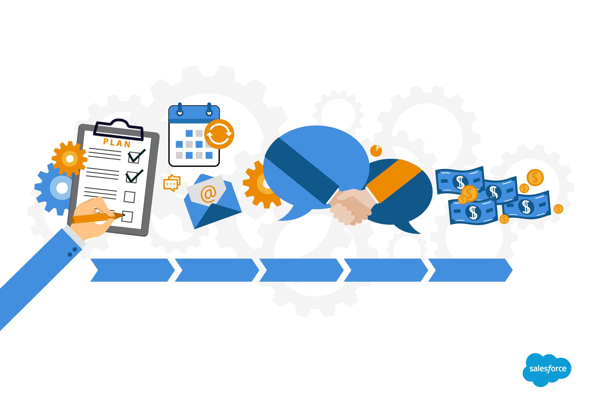 use a crm to manage your sales pipeline