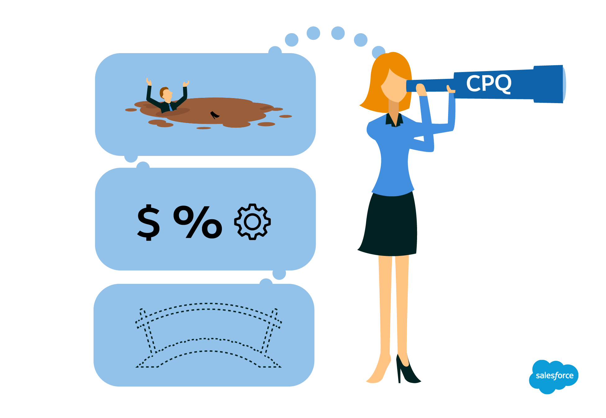 cpq helps refine the sales process