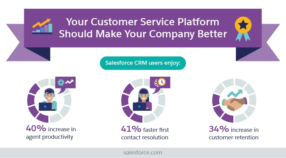 Your Customer Service Platform Should Make Your Company Better