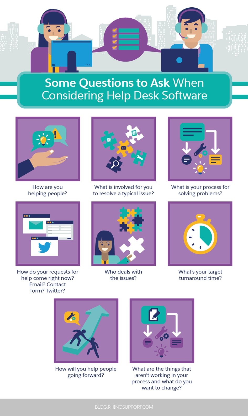 Some Questions to Ask When Considering Help Desk Software