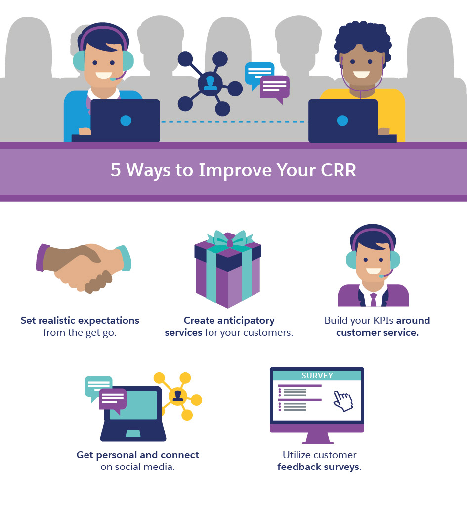 5 Ways to Improve Your CRR