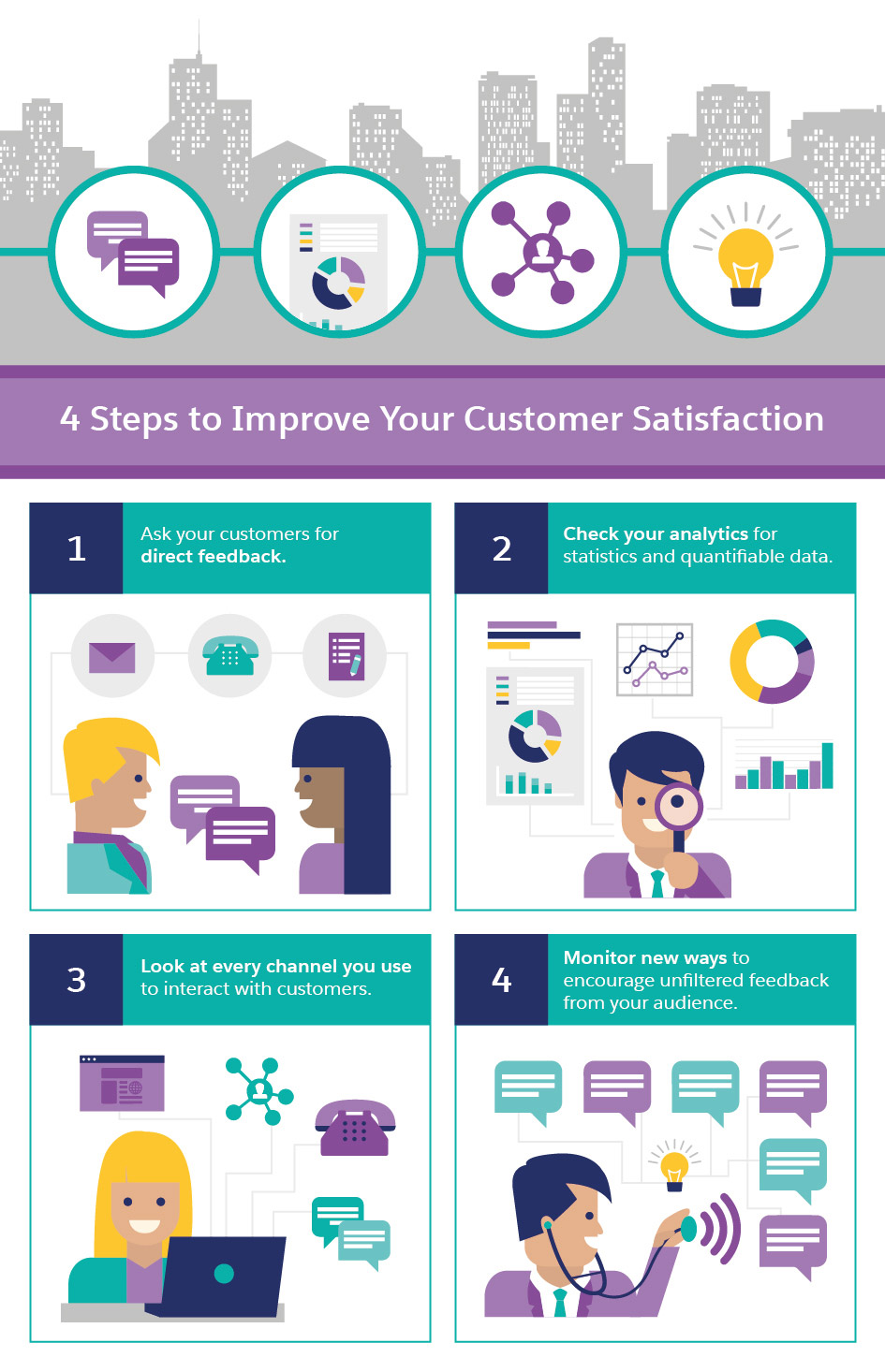 4 Steps to Improve Your Customer Satisfaction