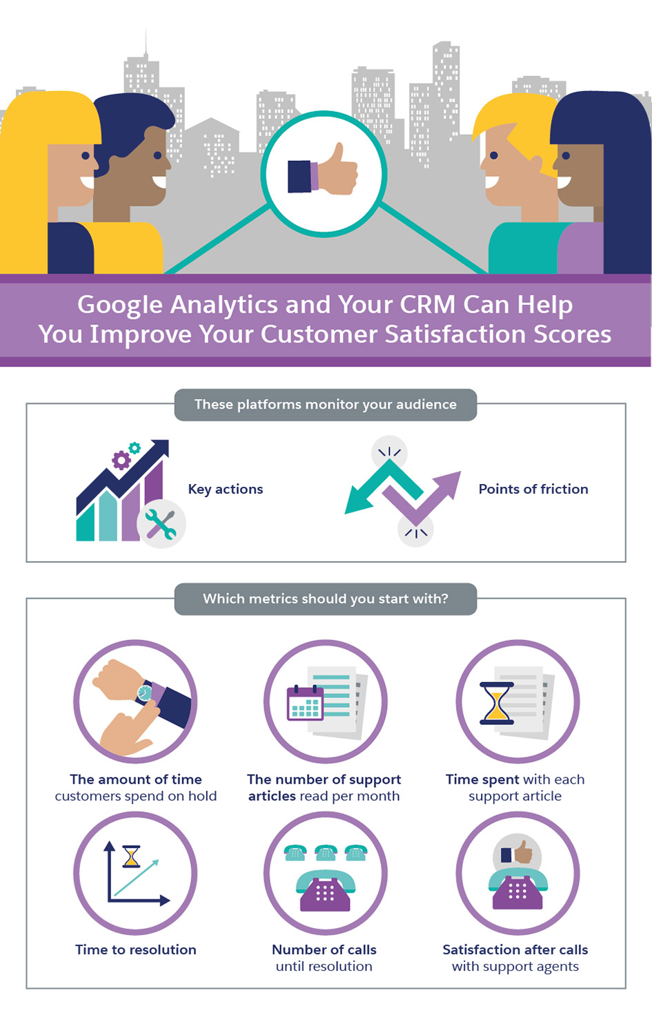 Google Analytics and Your CRM Can Help You Improve Your Customer Satisfaction Scores