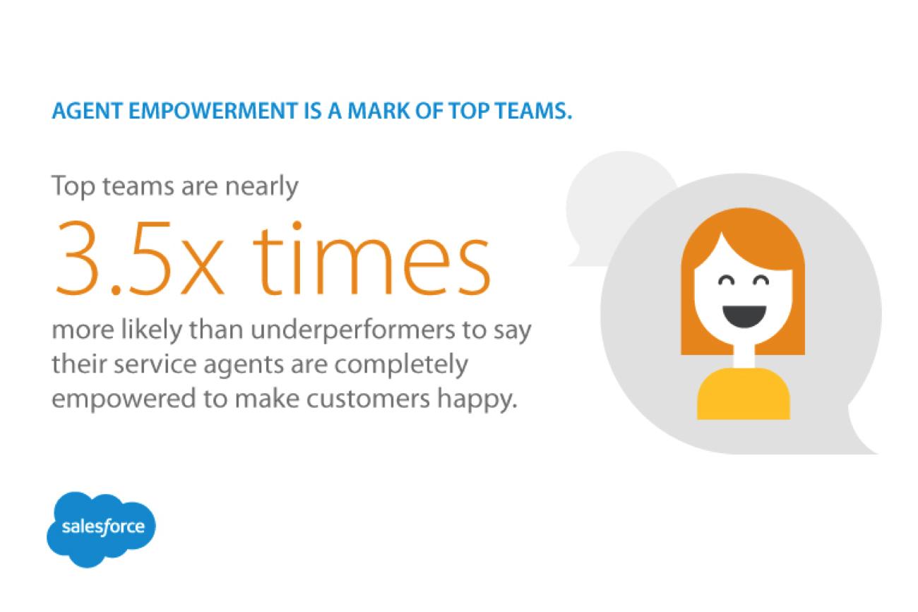 Customer Service Goals