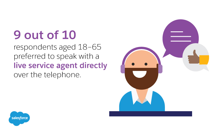 How to ensure the very best customer experience every time sample scripts for call center agents m4hsunfo