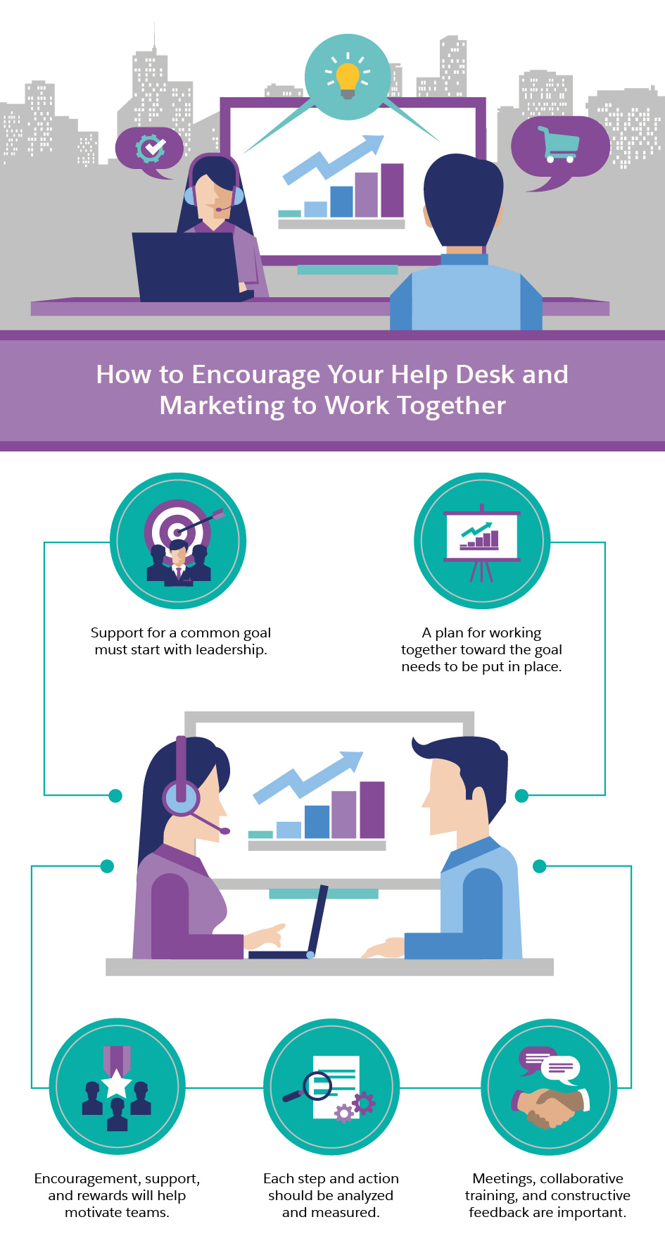 Encourage Your Help Desk and Marketing to Work Together