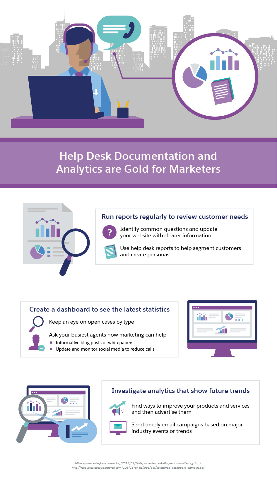 9 help desk best practices that improve marketing roi sforce com encourage your help desk and marketing to work together