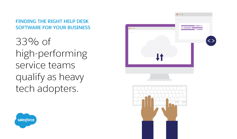 Service teams are doubling down on predictive technologies to build smarter systems.