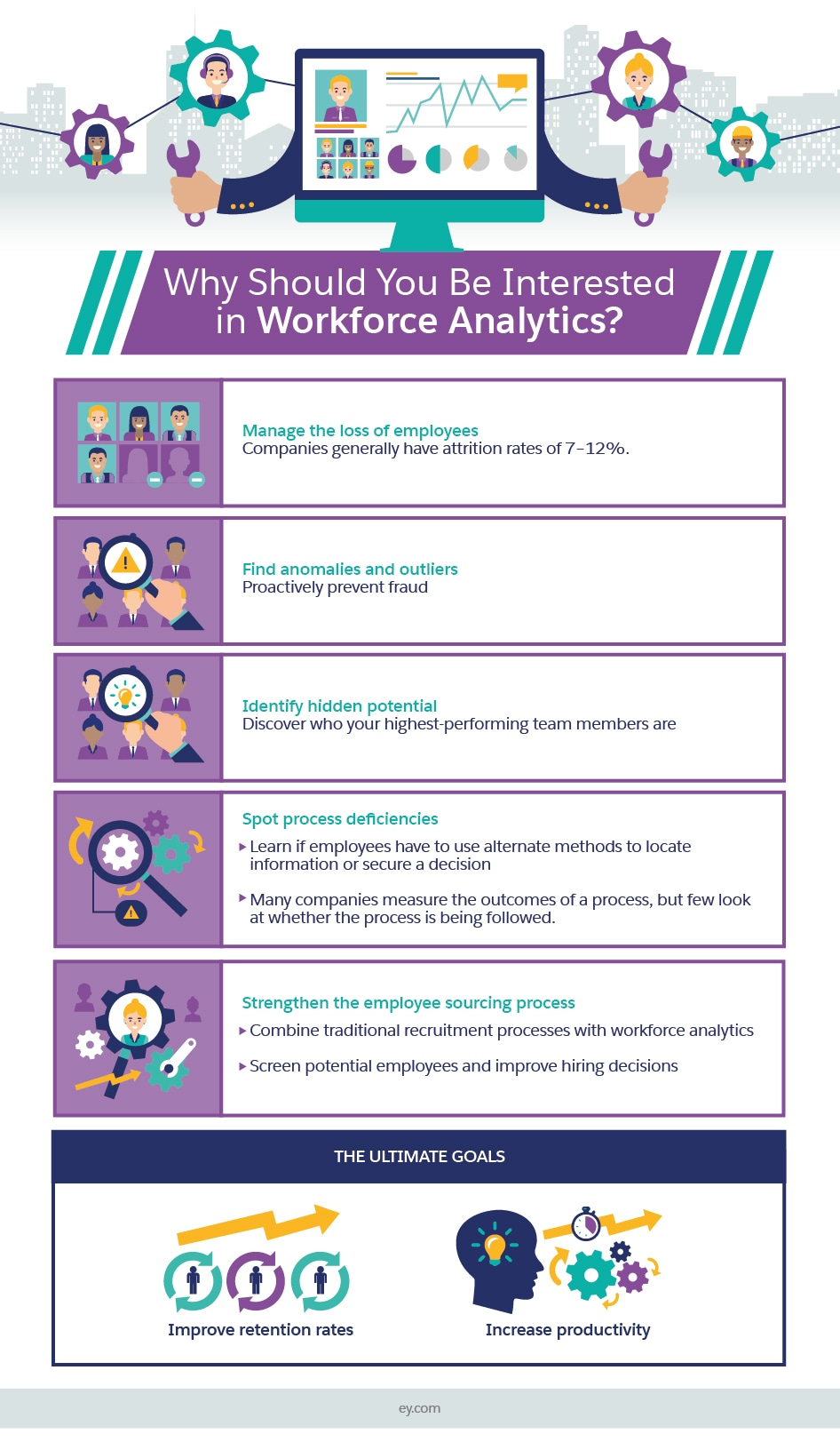 Why Should You Be Interested in Workforce Analytics