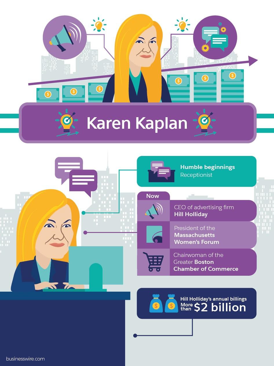 Karen Kaplan Millionaire Success Stories