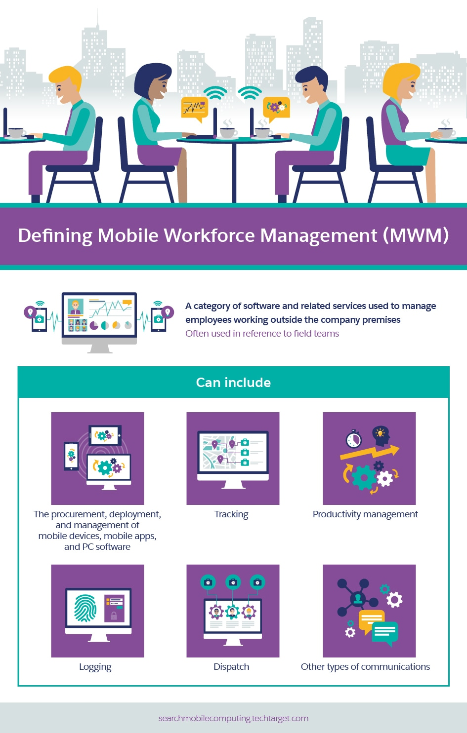 Defining Mobile Workforce Management