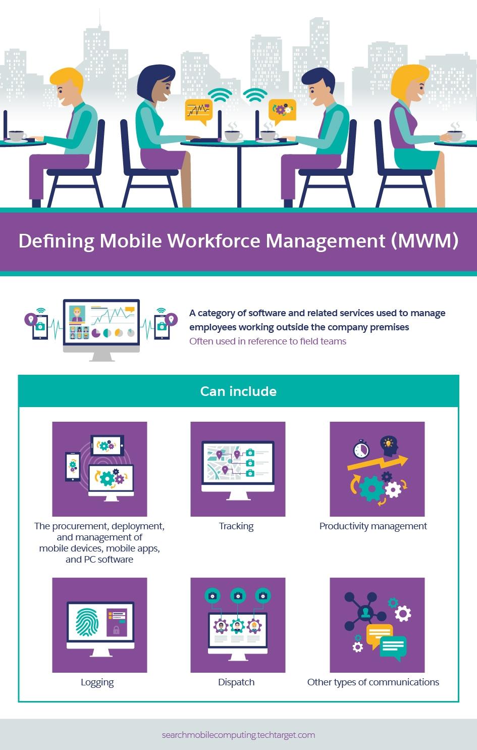 Defining Mobile Workforce Management