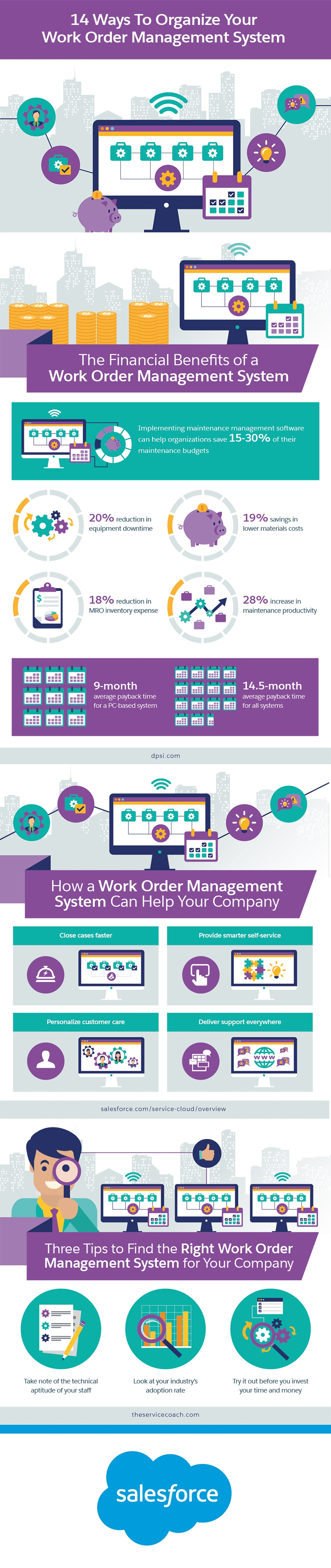 14 Ways To Organize Your Work Order Management System Infographic