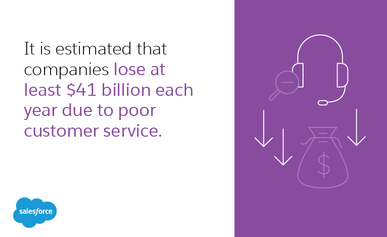 it is estimated that companies lose at least $41 billion each year due to poor customer service