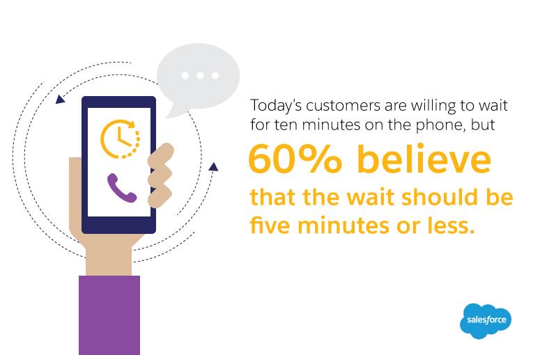 Social media's role in customer service