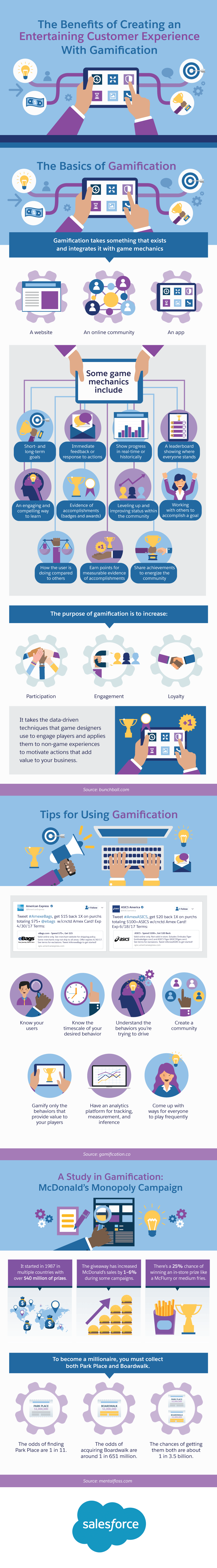 The Benefits of Creating an Entertaining Customer Experience With Gamification