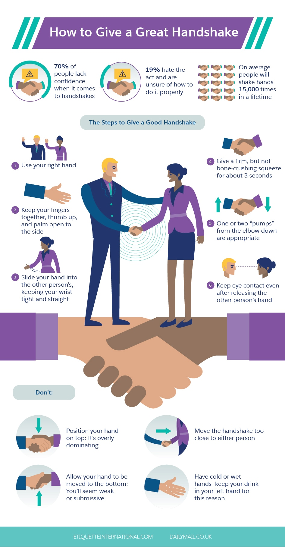 How to Give a Great Handshake