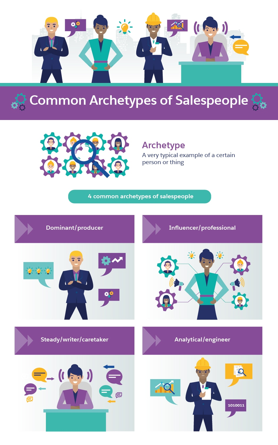 Common Archetypes of Salespeople