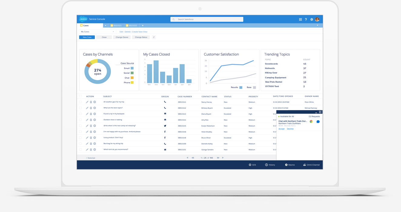 Discover more features to Service Cloud