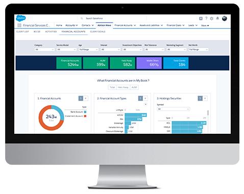 Financial Services Cloud datasheet