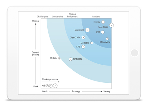 Salesforce Health Cloud Named a Leader by Forrester